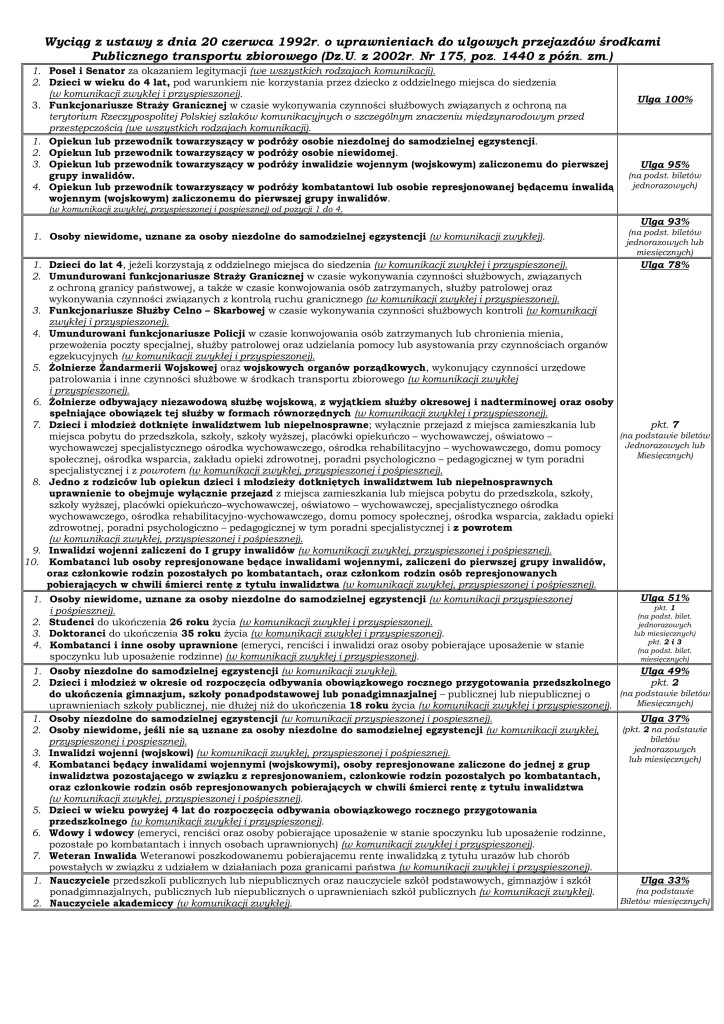 ulgi_ustawowe